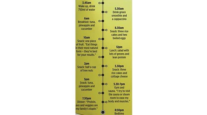 Unathi Msengana's daily plan