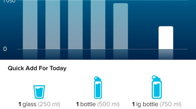 I Started Using A Fitness Tracker. Here's What Happened.