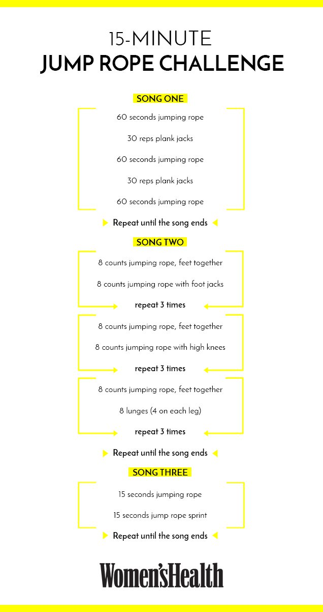 jumprope-workout_infographic_1
