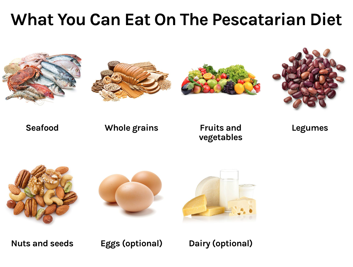 What Is The Pescatarian Diet And Is It Even Good For You